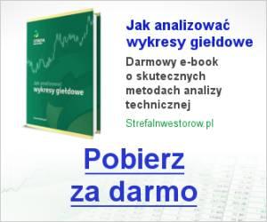 Forex gielda walutowa