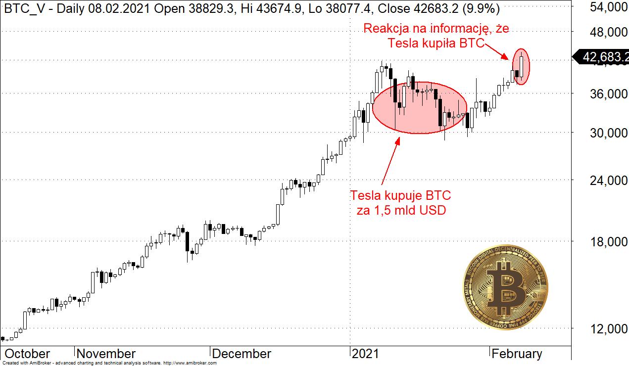 1 5 bitcoin