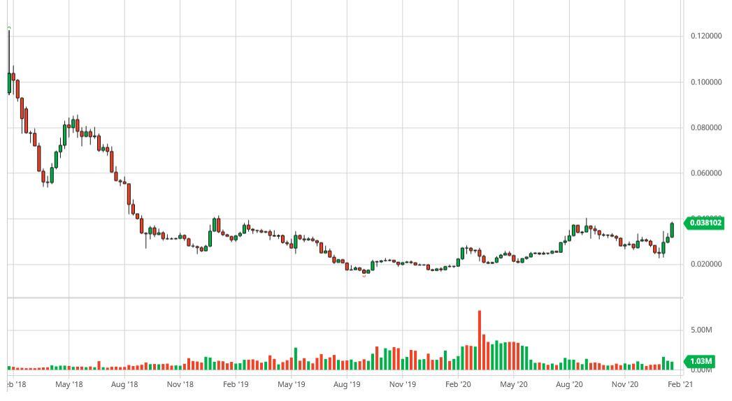 ce este bitcoin eter bitcoin trading aus